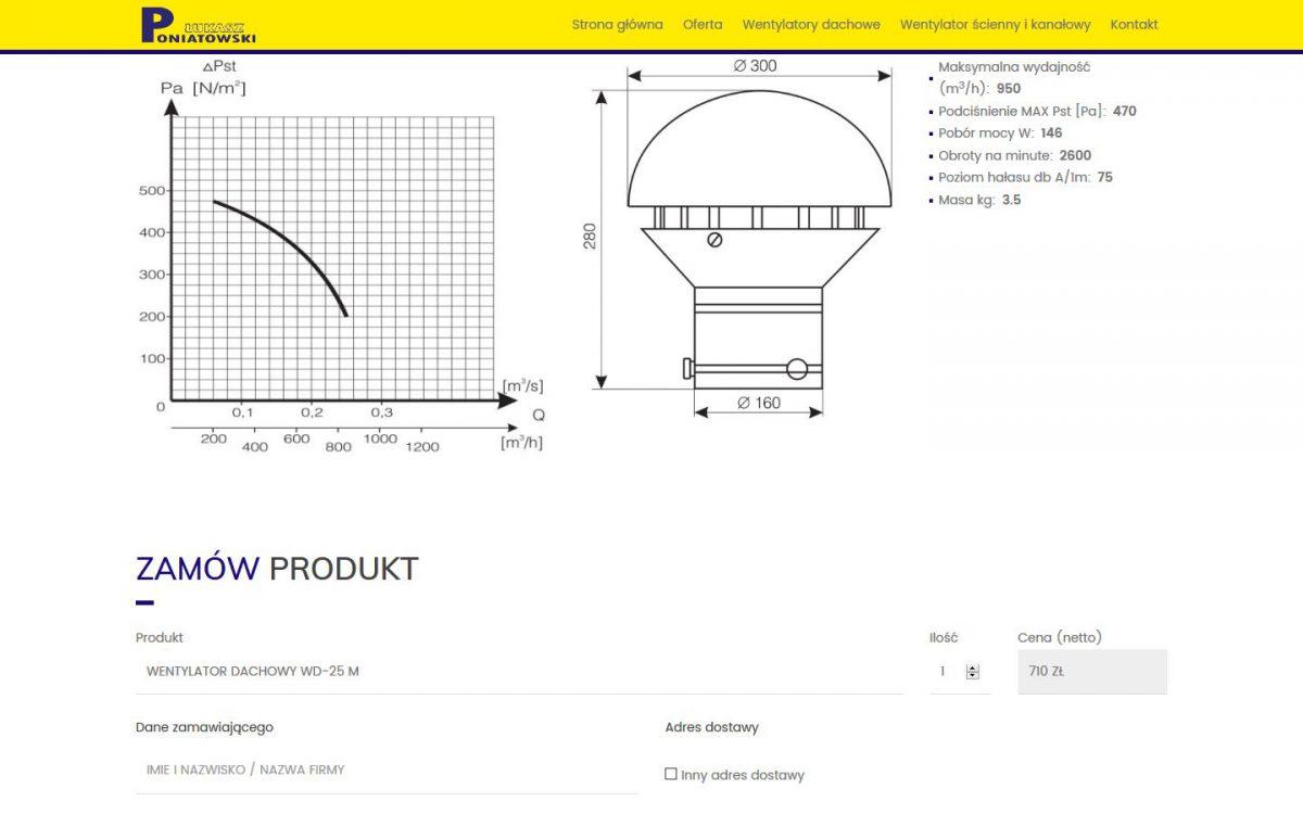 Grafika realizacji - Wentylatory dachowe